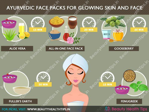 Ayurvedic face packs for glowing skin and face