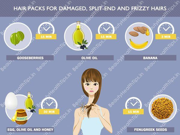 hair-packs-for-damaged,-split-end-and-frizzy-hairs