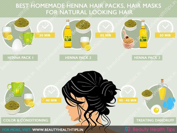 Best homemade henna hair packs, hair masks for natural looking hair