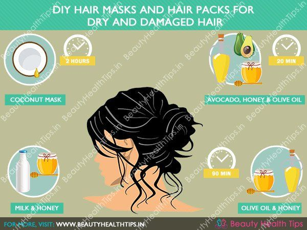 Diy hair masks and hair packs for dry and damaged hair