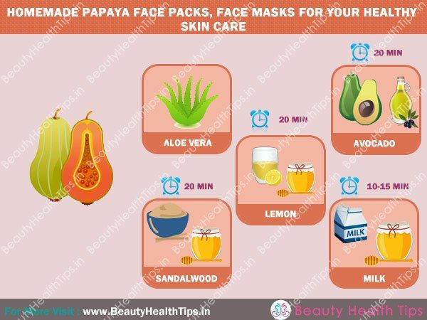 Homemade papaya face packs, face masks for your healthy skin care