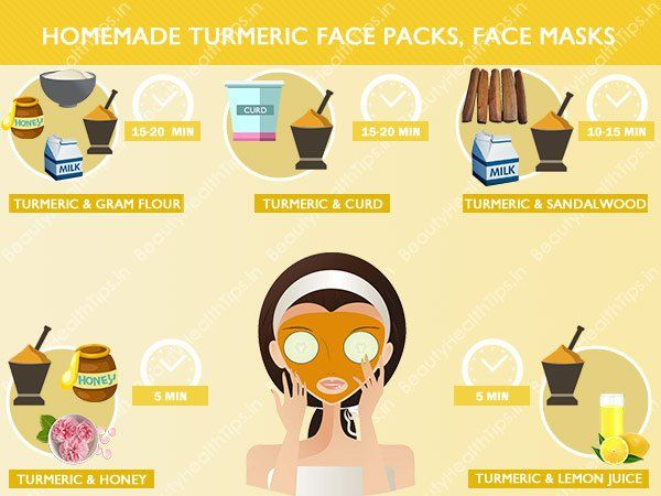 best-natural-homemade-turmeric-face-packs-face-masks-for-acne-pimple-free-skin