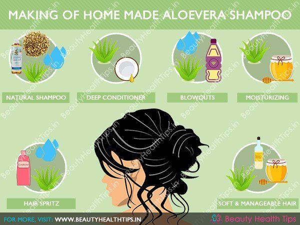 How to make natural aloe vera shampoo at home? Making of home made aloevera shampoo recipe