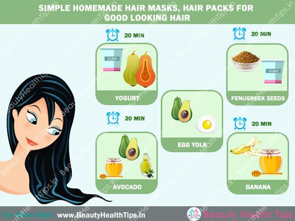 Simple homemade hair masks, hair packs for good looking hair