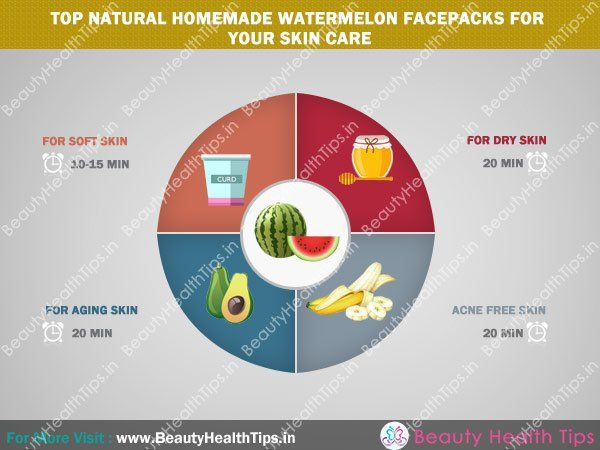 Top natural homemade watermelon facepacks for your skin care